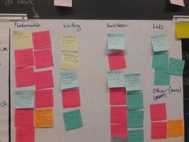 Goal 1 - Process Skills workshops